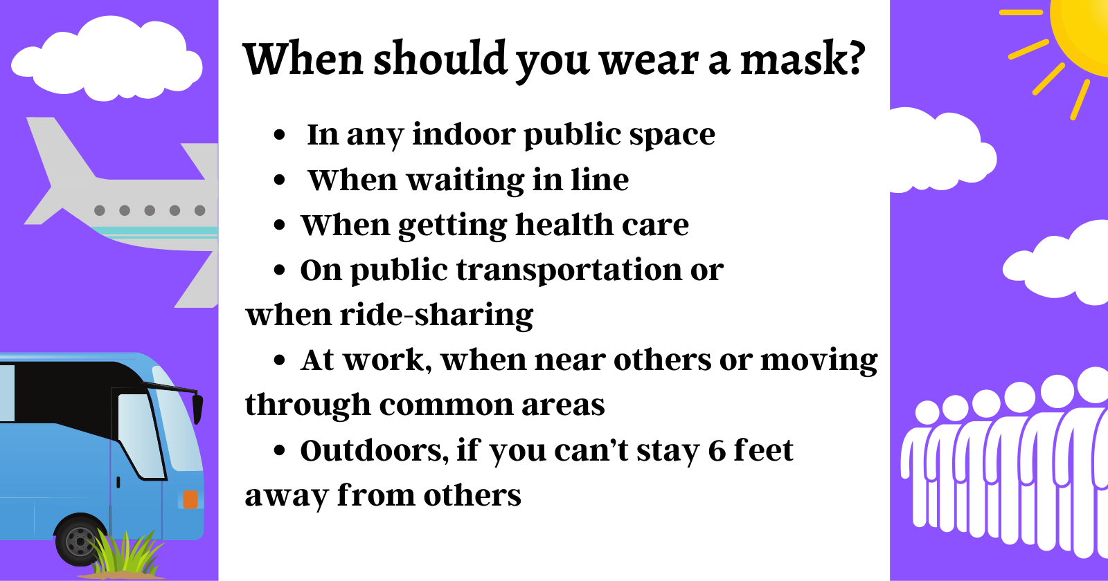 when you should wear a mask